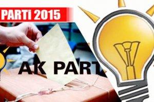 AK Parti Temayül sonuçları Beykoz'u karıştırdı