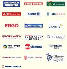 Sigorta Şirketleri