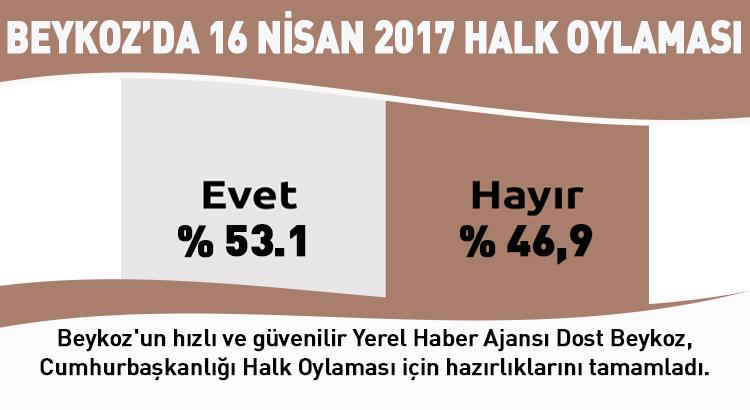 Beykoz'da 16 Nisan 2017 Halk Oylaması