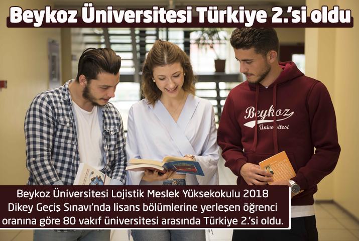 Beykoz Üniversitesi Türkiye 2.'si oldu